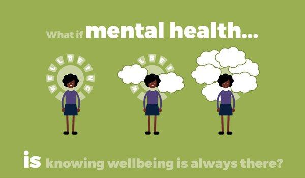 3 figures illustrating mental health